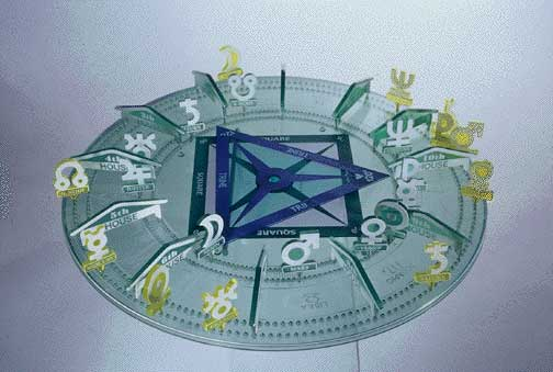 3-D astrological tool
